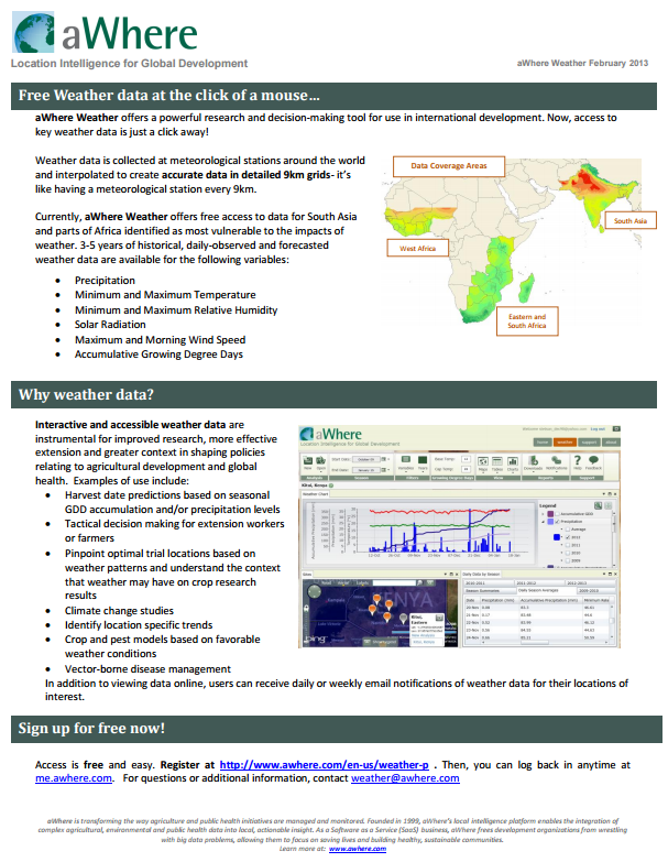 Download Resource: aWhere Weather: Weather Data for Agricultural Development