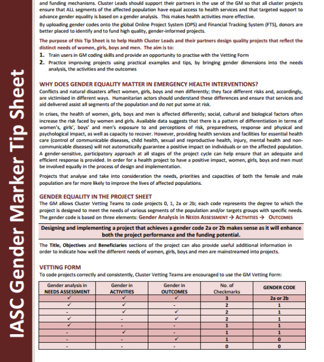 Download Resource: IASC Gender Marker Tip Sheet: Health