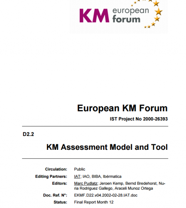 Download Resource: Knowledge Management Assessment Model and Tool
