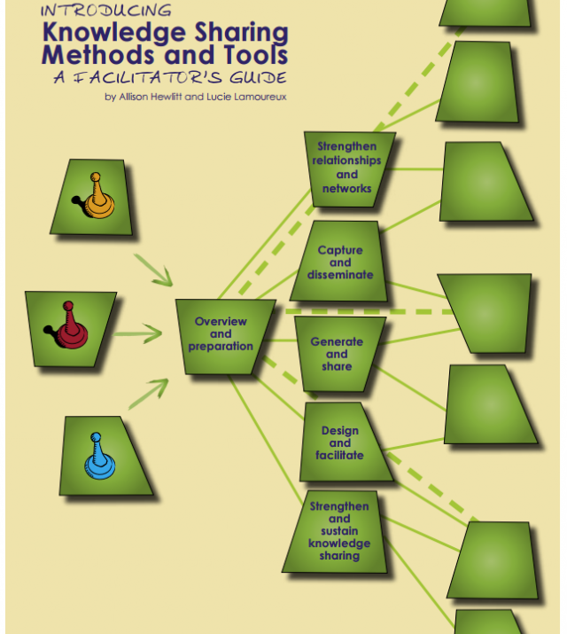Download Resource: Knowledge Sharing Methods and Tools: A Facilitators Guide
